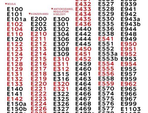 E-brojevi u prehrambenim namirnicama